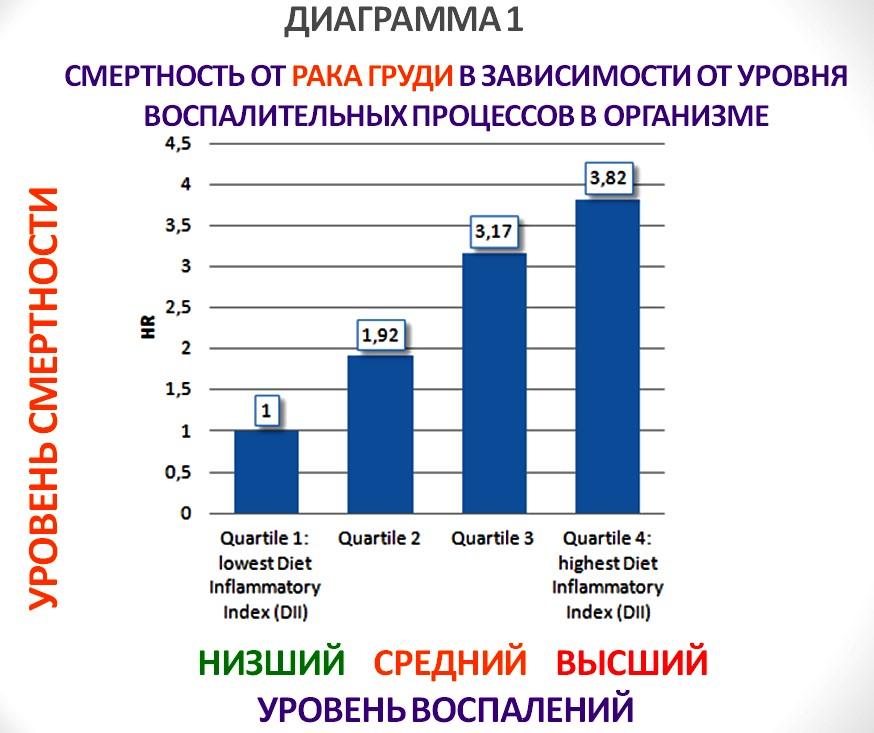 Диаграмма_1